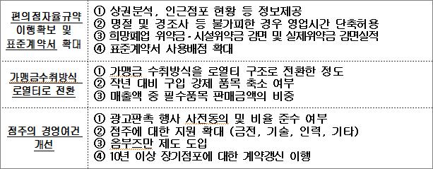 협약평가기준개정안.png