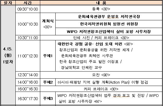 아태지역저작권고위급회의-상세일정.png