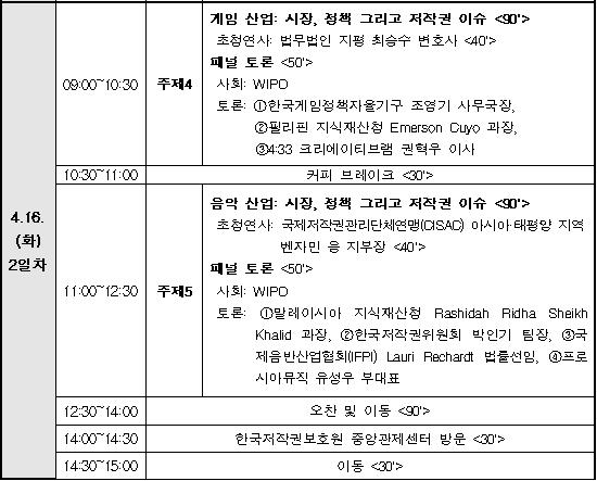 아태지역저작권고위급회의-상세일정1.png