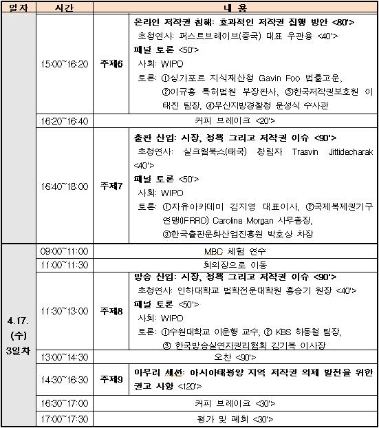 아태지역저작권고위급회의-상세일정2.png