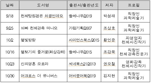 생활천문학저자특강.png