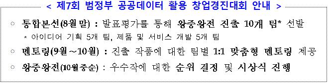 제7회범정부.png