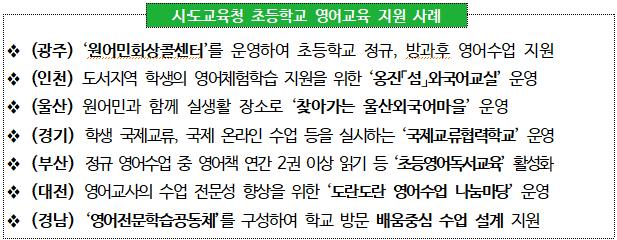 시도교육청초등학교영어교육지원사례.png