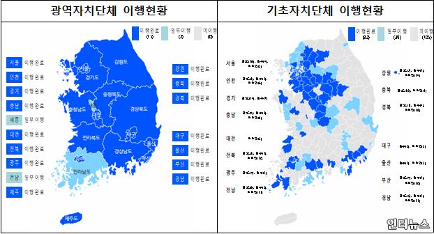 광역자치단체이행현황.png