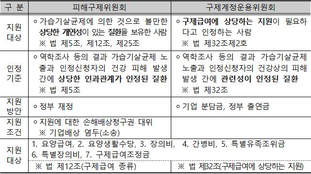 위원회현황.png