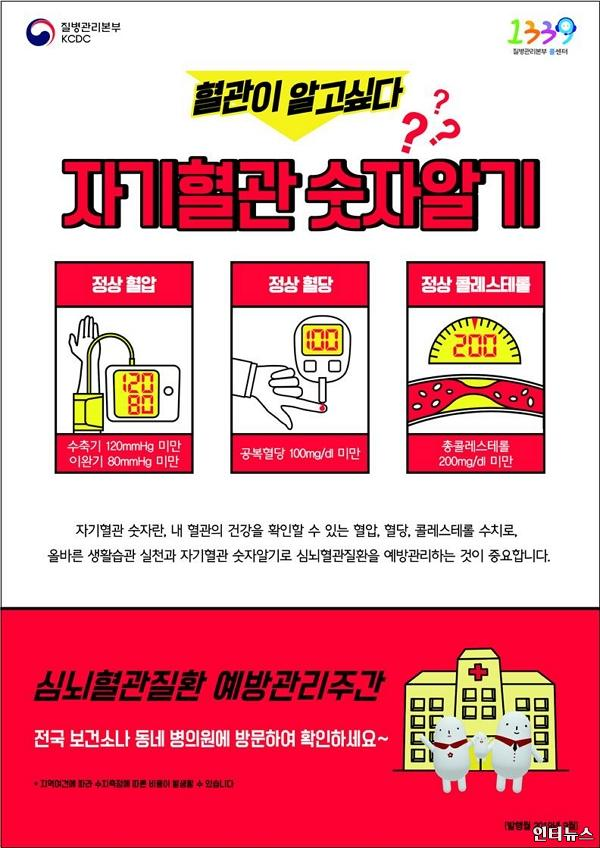 심뇌혈관질환예방관리주간홍보포스터.jpg