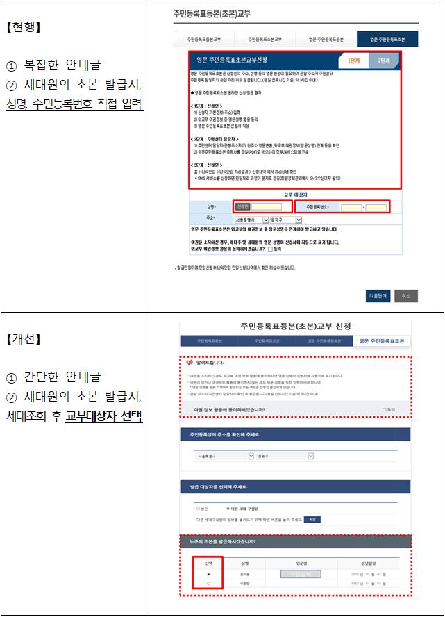 주민등록표영문초본.png
