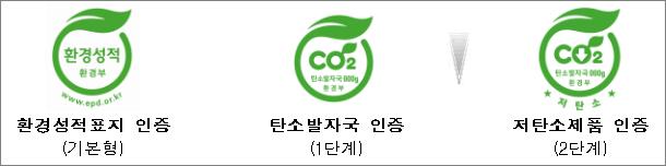 환경성적표시인증.png