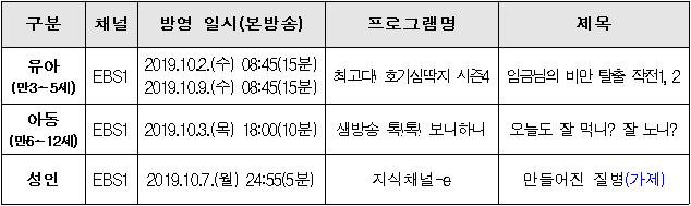 제작 영상별 방영 일정.png