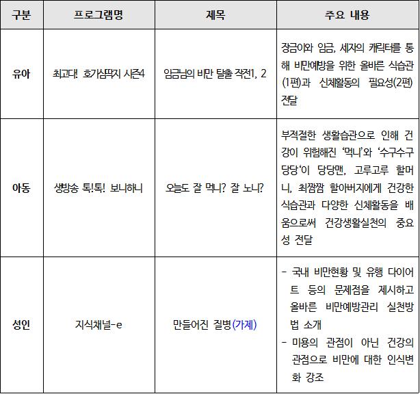 제작영상별 주요 내용.png