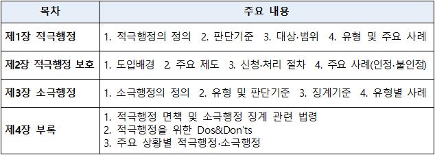 주요내용.png