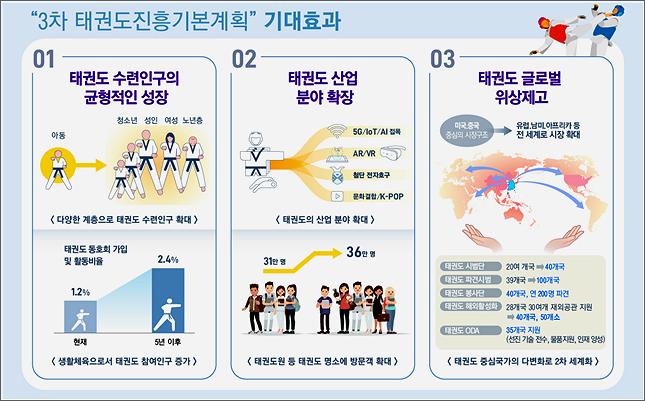 태권도기대효과.png