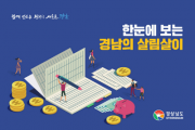 경상남도, '한눈에 보는 경남의 살림살이' 공개