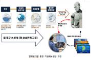 기상청, 인공지능 기상예보 보좌관  '알파웨더' 개발한다!