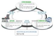 시스템반도체 산업 성장을 위한 맞춤형 인재양성 추진
