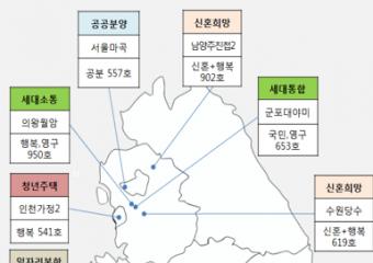 경기·충북·전남·인천 등 11곳 공공주택 디자인 공모대상지 선정